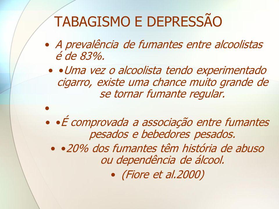 TABAGISMO E DEPRESSÃO •A prevalência de fumantes entre alcoolistas é de 83%. ••Uma vez o alcoolista tendo experimentado cigarro, existe uma chance mui