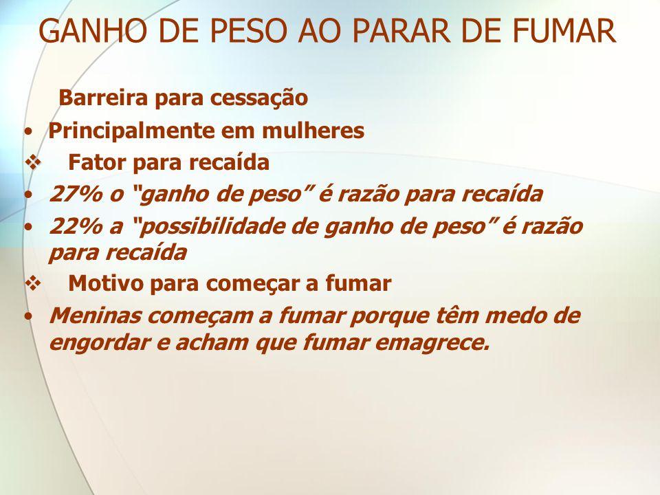 """GANHO DE PESO AO PARAR DE FUMAR Barreira para cessação •Principalmente em mulheres   Fator para recaída •27% o """"ganho de peso"""" é razão para recaída"""