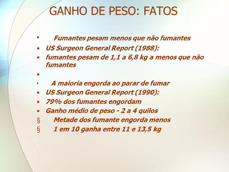 GANHO DE PESO: FATOS • Fumantes pesam menos que não fumantes •US Surgeon General Report (1988): •fumantes pesam de 1,1 a 6,8 kg a menos que não fumant