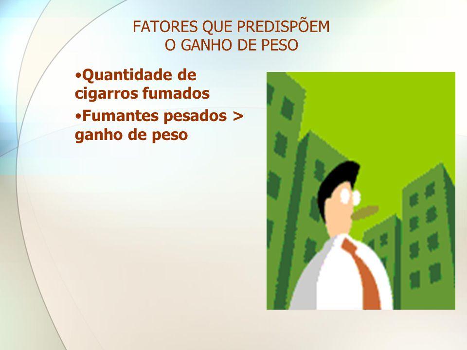 FATORES QUE PREDISPÕEM O GANHO DE PESO •Quantidade de cigarros fumados •Fumantes pesados > ganho de peso