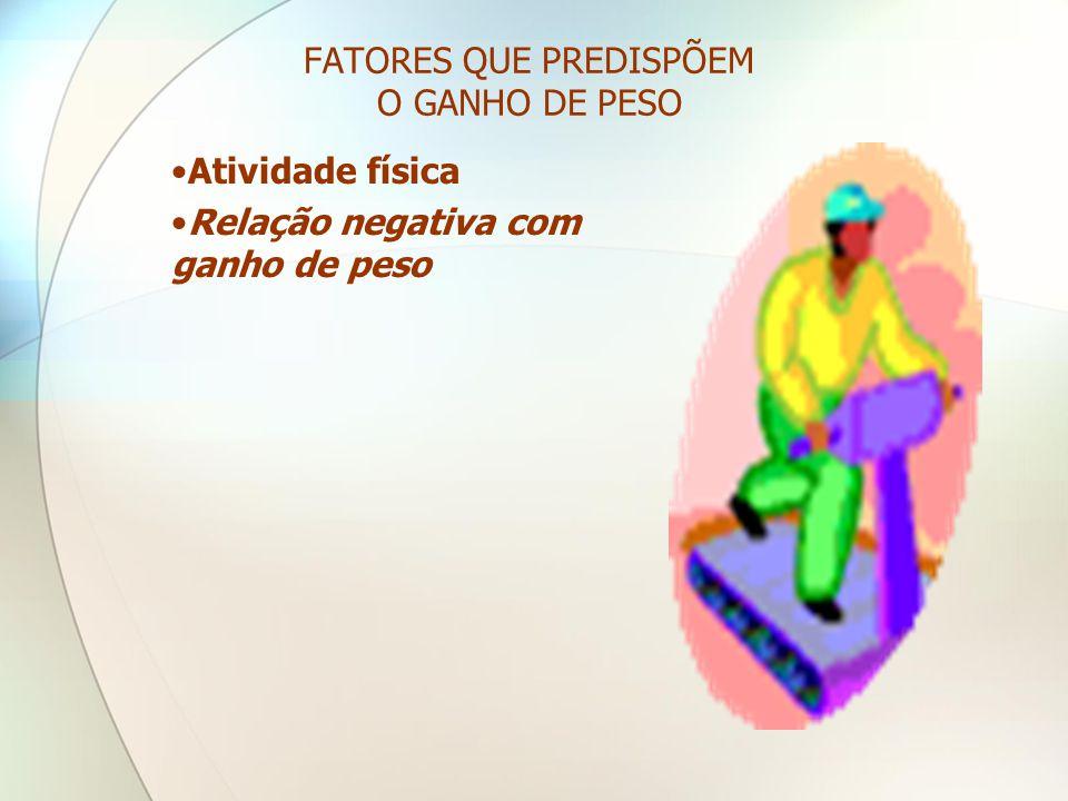 FATORES QUE PREDISPÕEM O GANHO DE PESO •Atividade física •Relação negativa com ganho de peso