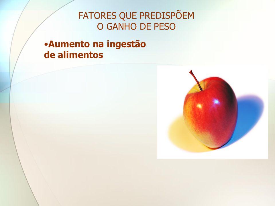 FATORES QUE PREDISPÕEM O GANHO DE PESO •Aumento na ingestão de alimentos