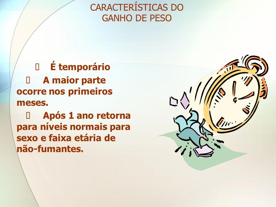 CARACTERÍSTICAS DO GANHO DE PESO  É temporário  A maior parte ocorre nos primeiros meses.  Após 1 ano retorna para níveis normais para sexo e f