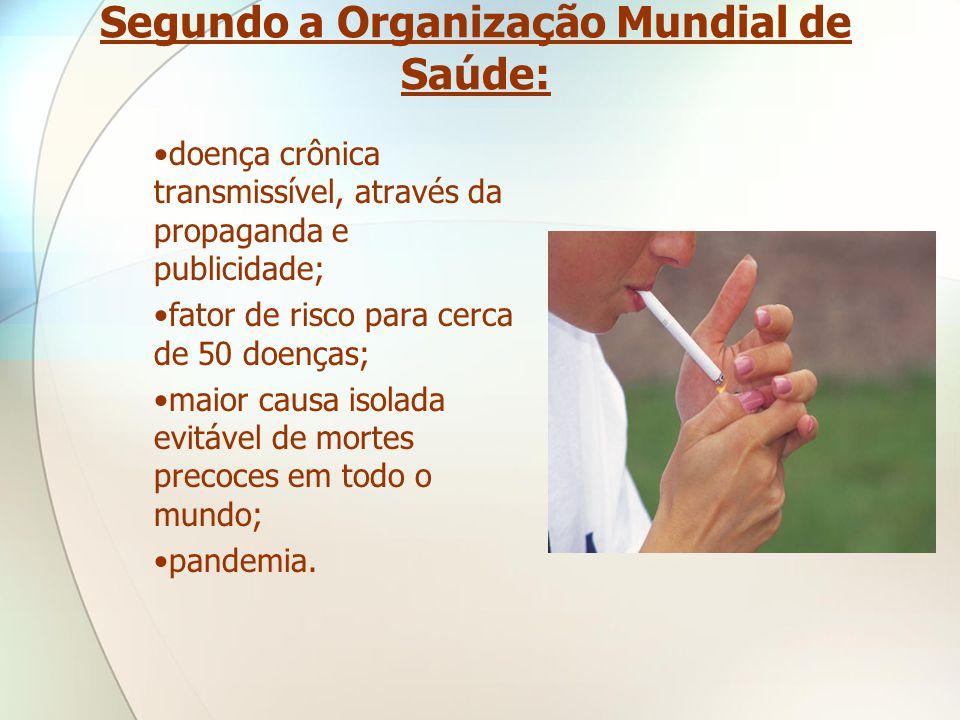 Segundo a Organização Mundial de Saúde: •doença crônica transmissível, através da propaganda e publicidade; •fator de risco para cerca de 50 doenças;