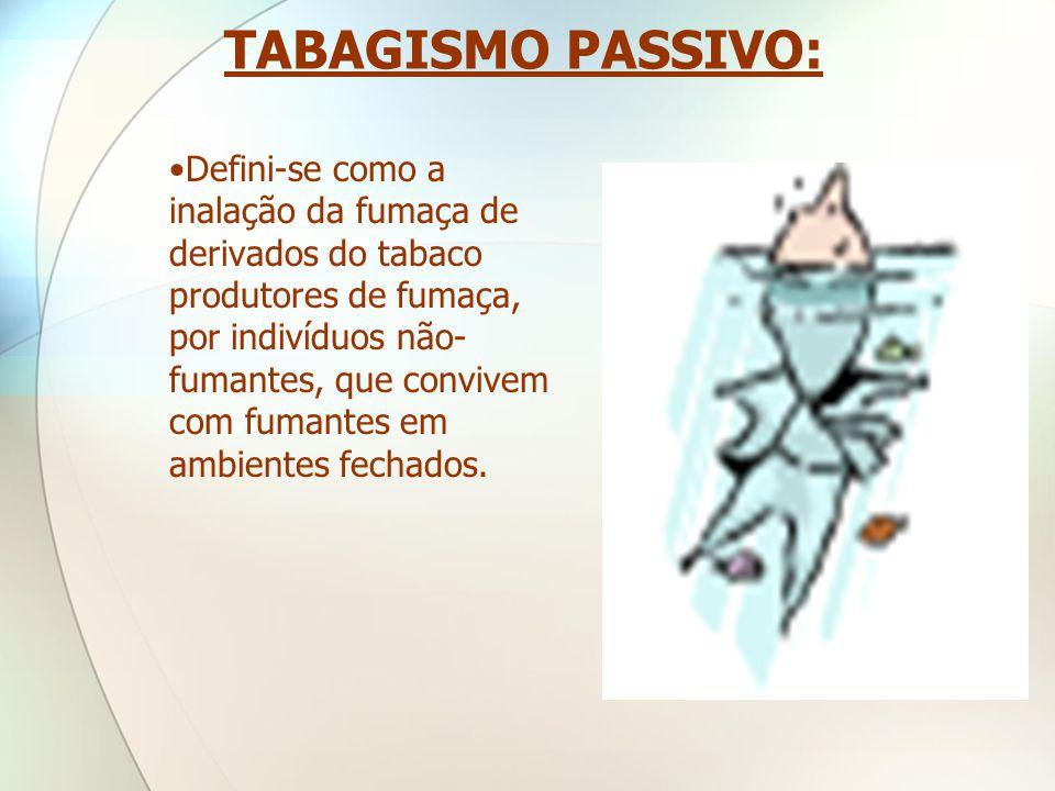TABAGISMO PASSIVO: •Defini-se como a inalação da fumaça de derivados do tabaco produtores de fumaça, por indivíduos não- fumantes, que convivem com fu