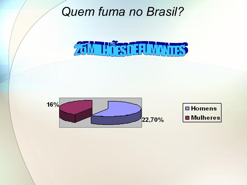 Quem fuma no Brasil?