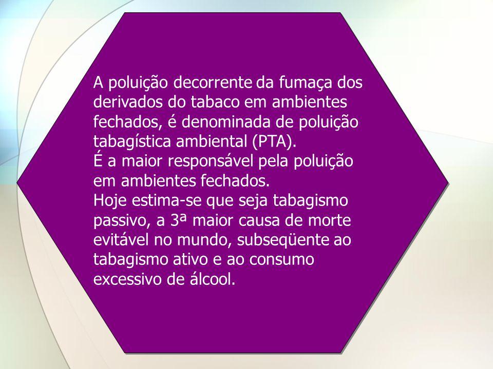 A poluição decorrente da fumaça dos derivados do tabaco em ambientes fechados, é denominada de poluição tabagística ambiental (PTA). É a maior respons