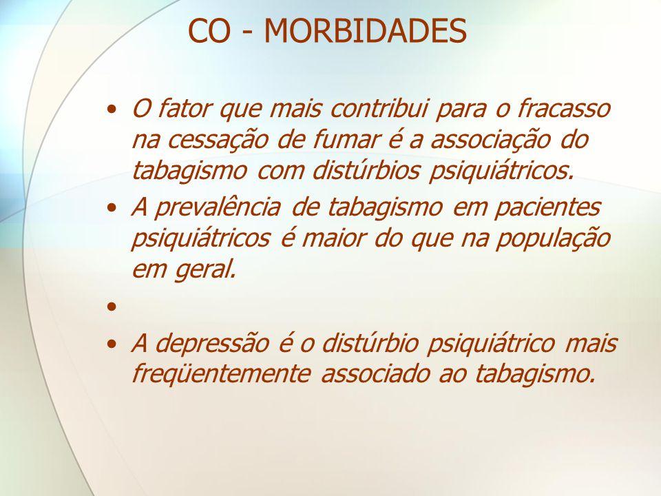 CO - MORBIDADES •O fator que mais contribui para o fracasso na cessação de fumar é a associação do tabagismo com distúrbios psiquiátricos. •A prevalên
