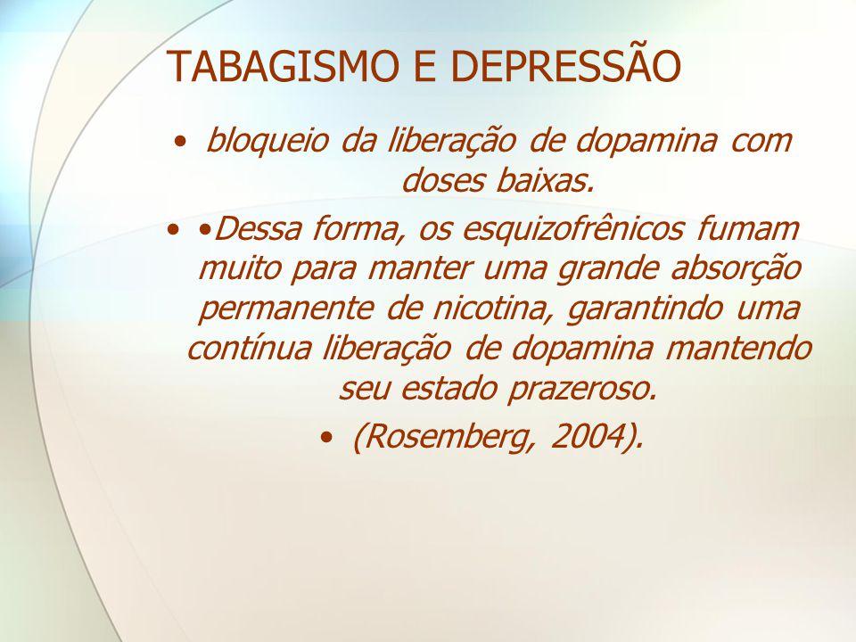 TABAGISMO E DEPRESSÃO •bloqueio da liberação de dopamina com doses baixas. ••Dessa forma, os esquizofrênicos fumam muito para manter uma grande absorç