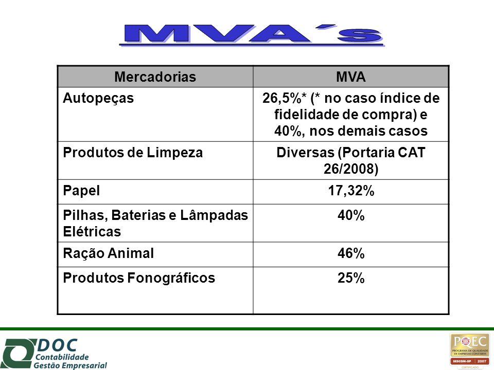 MercadoriasMVA Autopeças26,5%* (* no caso índice de fidelidade de compra) e 40%, nos demais casos Produtos de LimpezaDiversas (Portaria CAT 26/2008) Papel17,32% Pilhas, Baterias e Lâmpadas Elétricas 40% Ração Animal46% Produtos Fonográficos25%
