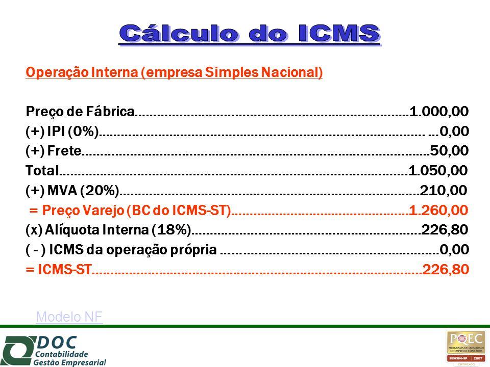 Operação Interna (empresa Simples Nacional) Preço de Fábrica………………………………………………………………..1.000,00 (+) IPI (0%)……………………………………………………………………………. …0,00 (+) Fr