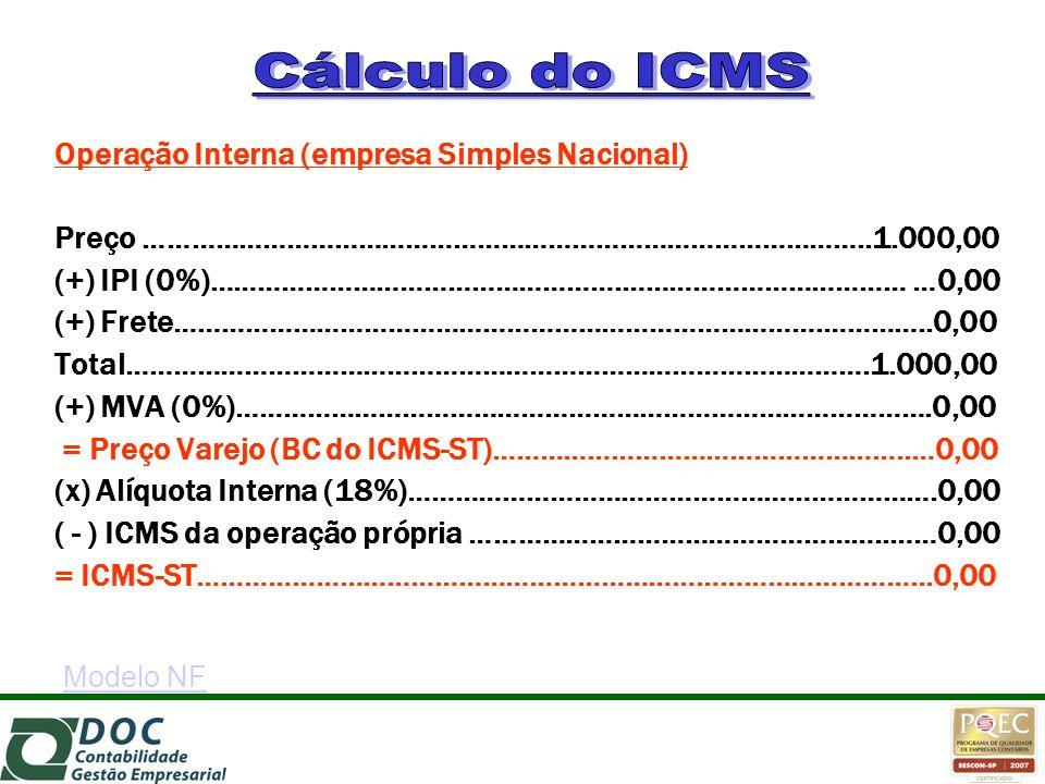 Operação Interna (empresa Simples Nacional) Preço ………………………………………………………………………………..1.000,00 (+) IPI (0%)…………………………………………….……………………………… …0,00 (+) Frete…