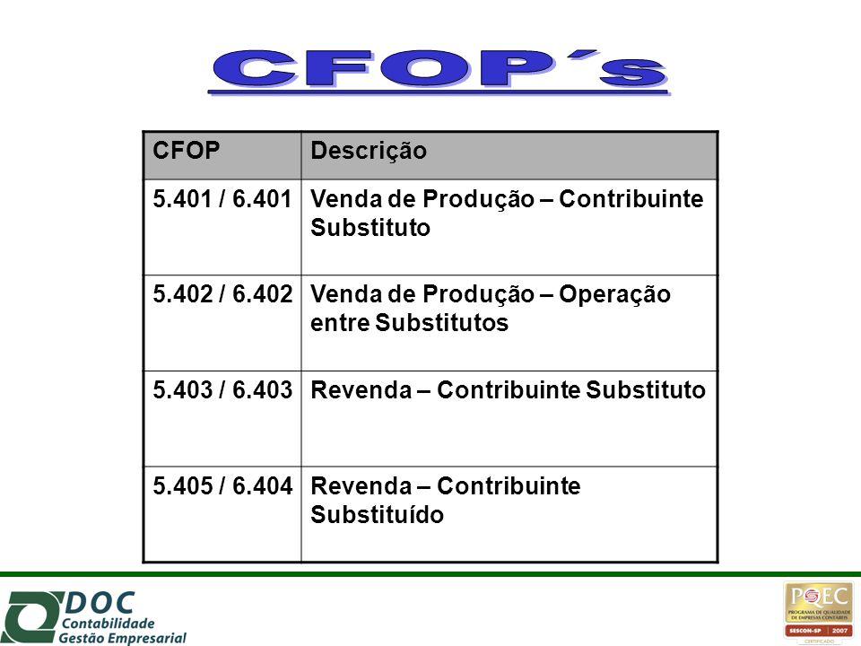 CFOPDescrição 5.401 / 6.401Venda de Produção – Contribuinte Substituto 5.402 / 6.402Venda de Produção – Operação entre Substitutos 5.403 / 6.403Revend