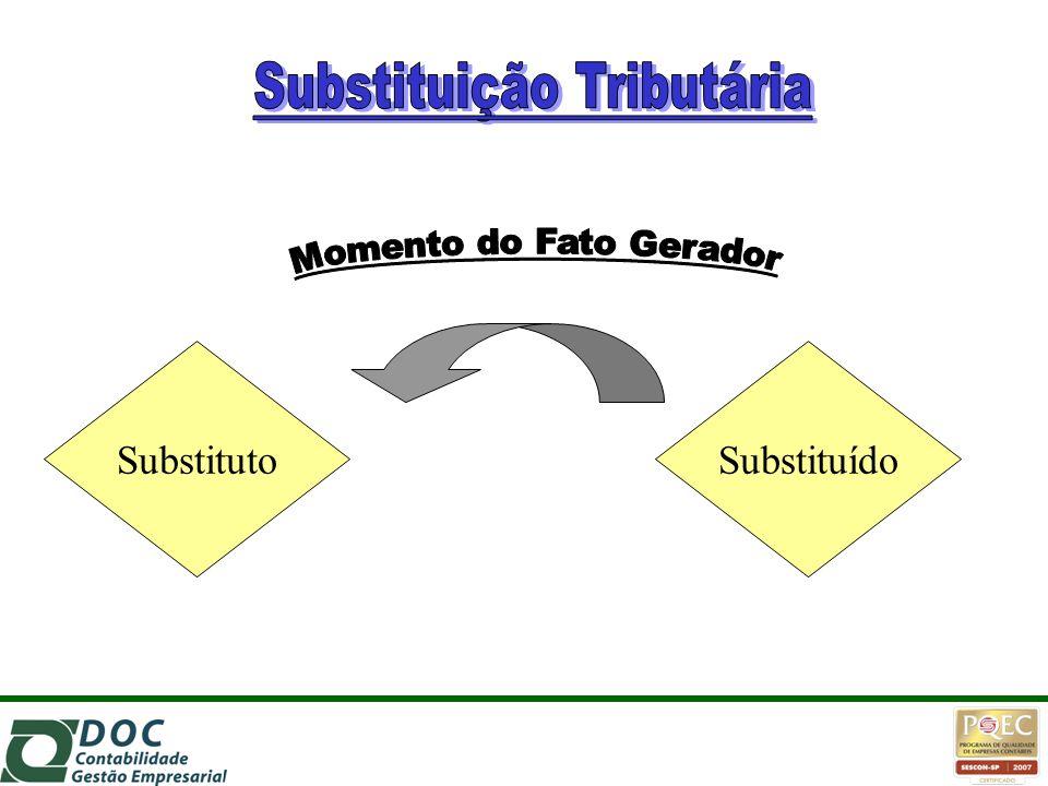 SubstitutoSubstituído