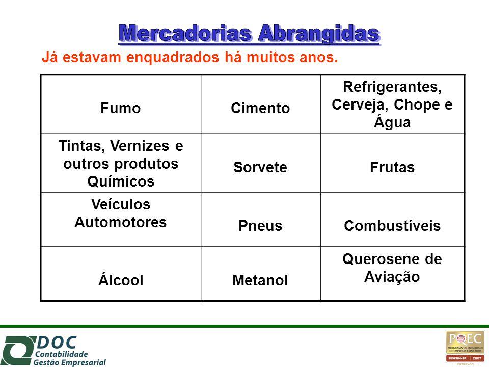 FumoCimento Refrigerantes, Cerveja, Chope e Água Tintas, Vernizes e outros produtos Químicos SorveteFrutas Veículos Automotores PneusCombustíveis Álco