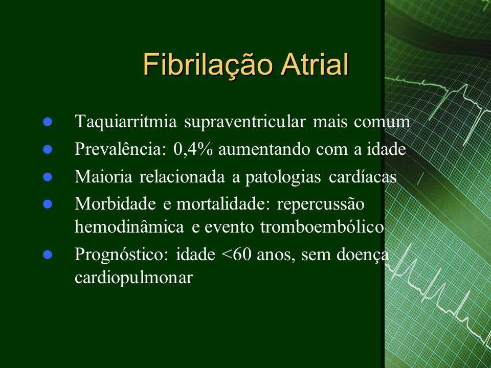 Fibrilação Atrial  Taquiarritmia supraventricular mais comum  Prevalência: 0,4% aumentando com a idade  Maioria relacionada a patologias cardíacas