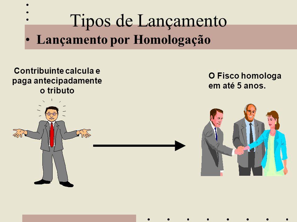 Tipos de Lançamento •Lançamento por Homologação Contribuinte calcula e paga antecipadamente o tributo O Fisco homologa em até 5 anos.