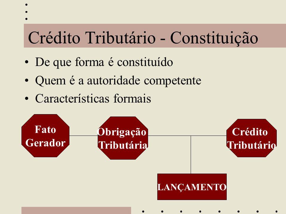 Crédito Tributário - Constituição •De que forma é constituído •Quem é a autoridade competente •Características formais Fato Gerador Obrigação Tributár