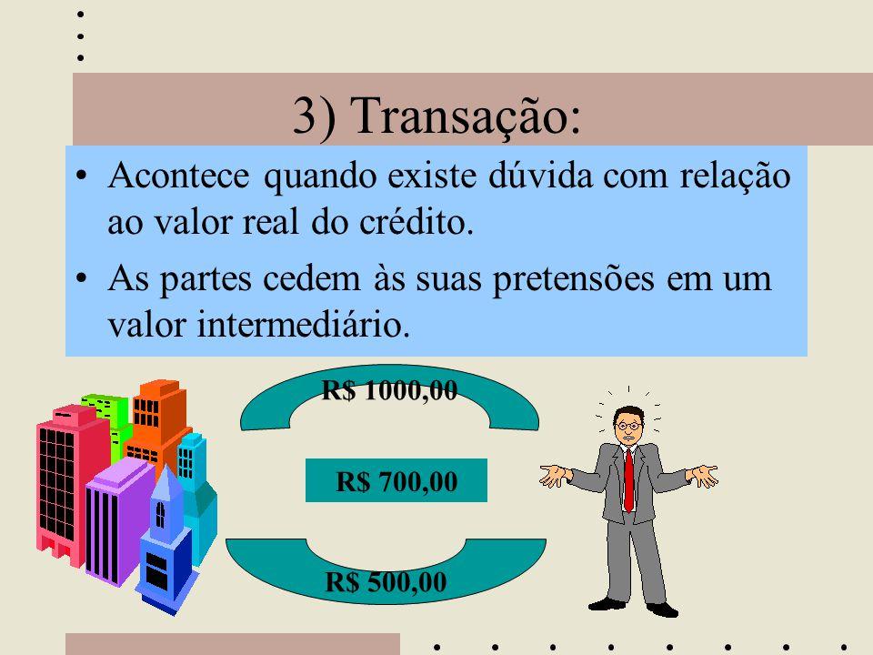 3) Transação: •Acontece quando existe dúvida com relação ao valor real do crédito. •As partes cedem às suas pretensões em um valor intermediário. R$ 1