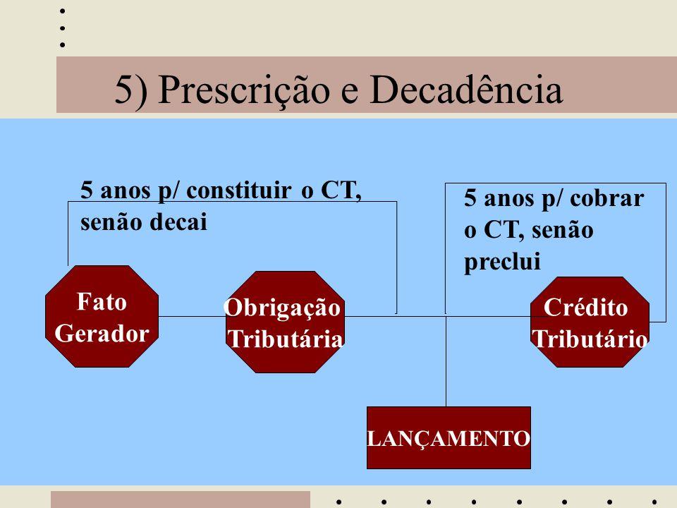 5) Prescrição e Decadência Fato Gerador Obrigação Tributária Crédito Tributário LANÇAMENTO 5 anos p/ constituir o CT, senão decai 5 anos p/ cobrar o C