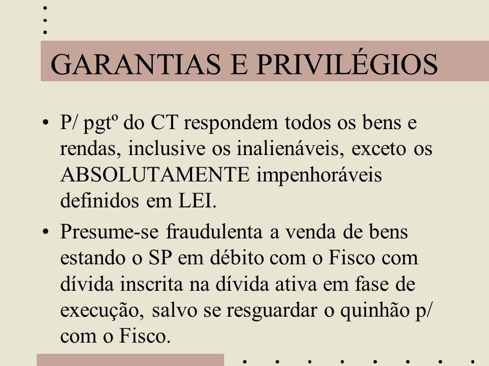 GARANTIAS E PRIVILÉGIOS •P/ pgtº do CT respondem todos os bens e rendas, inclusive os inalienáveis, exceto os ABSOLUTAMENTE impenhoráveis definidos em