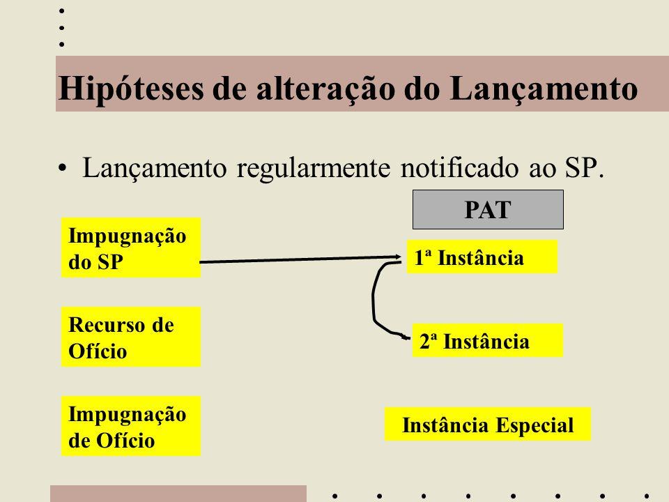 Hipóteses de alteração do Lançamento •Lançamento regularmente notificado ao SP. Impugnação do SP Recurso de Ofício Impugnação de Ofício 1ª Instância 2