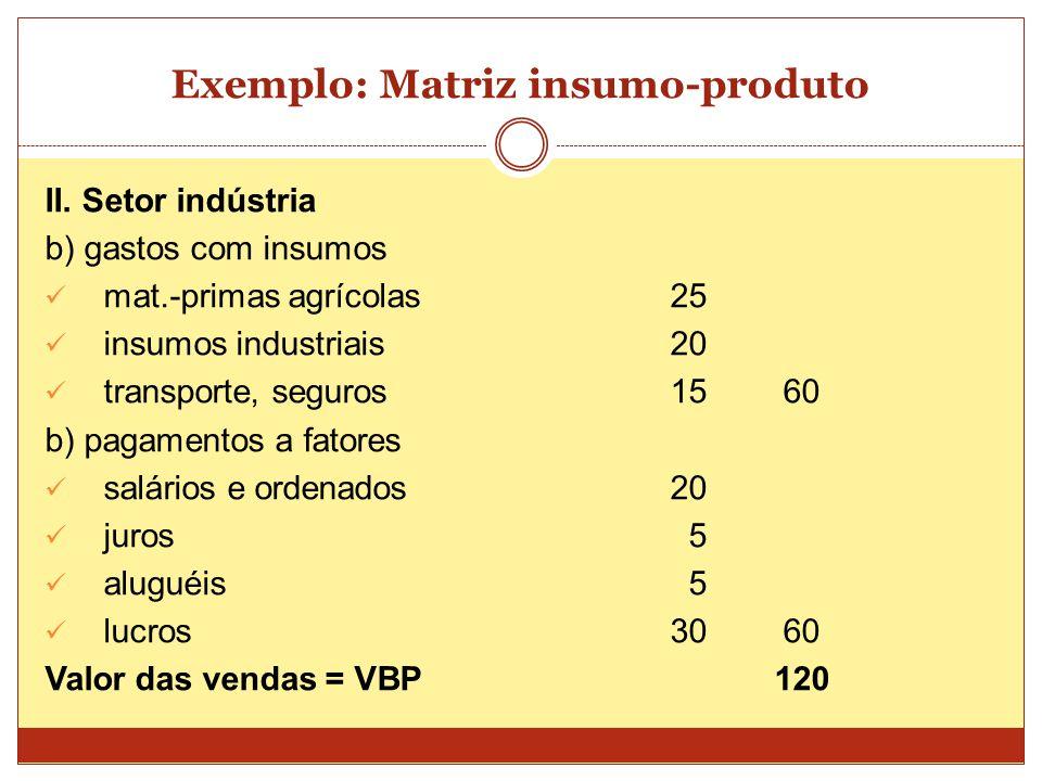 Exemplo: Matriz insumo-produto II. Setor indústria b) gastos com insumos  mat.-primas agrícolas 25  insumos industriais20  transporte, seguros15 60