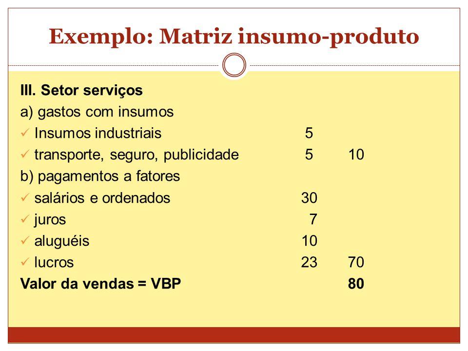 Exemplo: Matriz insumo-produto III. Setor serviços a) gastos com insumos  Insumos industriais 5  transporte, seguro, publicidade 510 b) pagamentos a