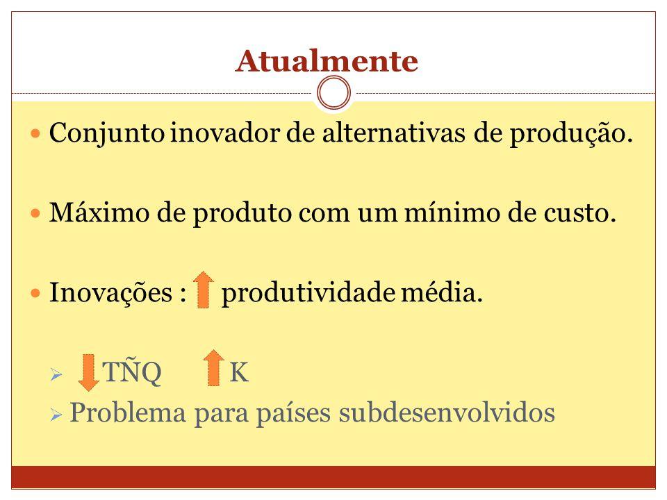Atualmente  Conjunto inovador de alternativas de produção.  Máximo de produto com um mínimo de custo.  Inovações : produtividade média.  TÑQ K  P