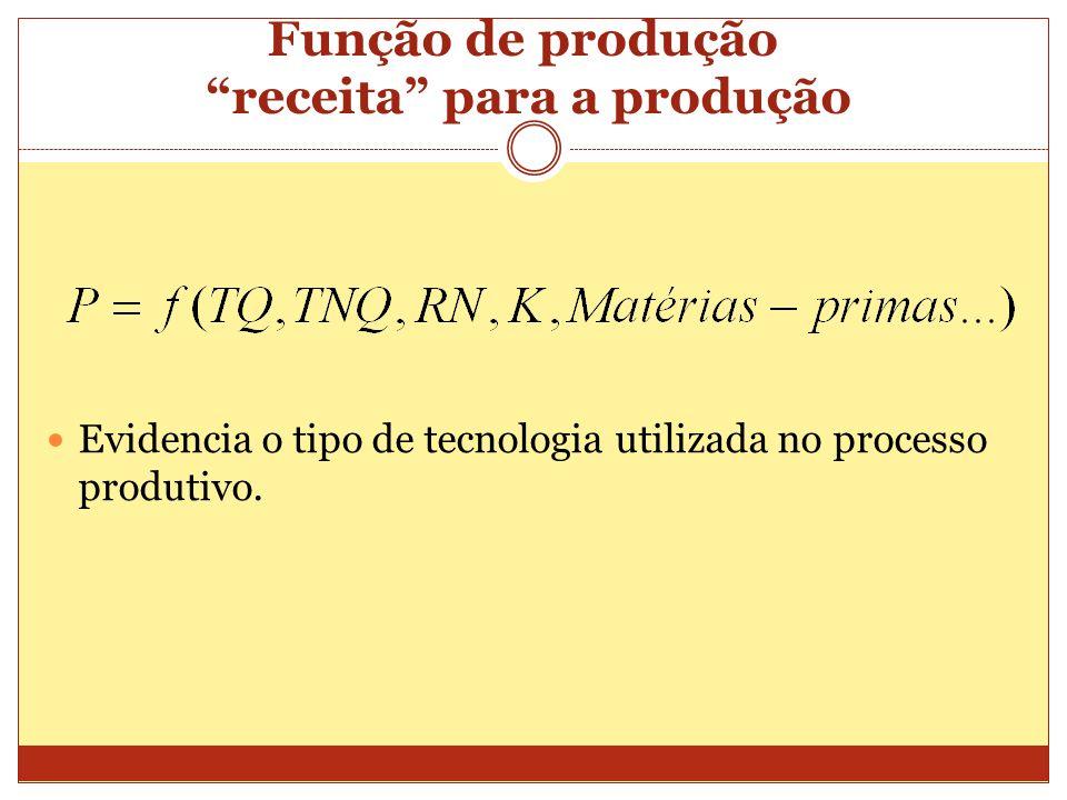 """Função de produção """"receita"""" para a produção  Evidencia o tipo de tecnologia utilizada no processo produtivo."""