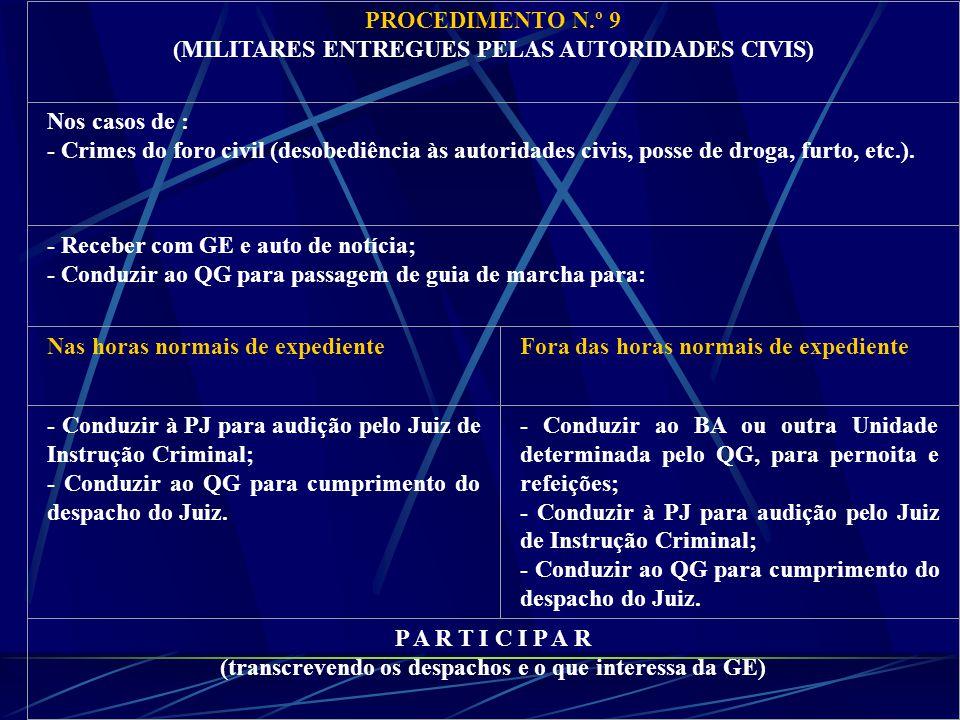 PROCEDIMENTO N.º 9 (MILITARES ENTREGUES PELAS AUTORIDADES CIVIS) Nos casos de : - Crimes do foro civil (desobediência às autoridades civis, posse de droga, furto, etc.).