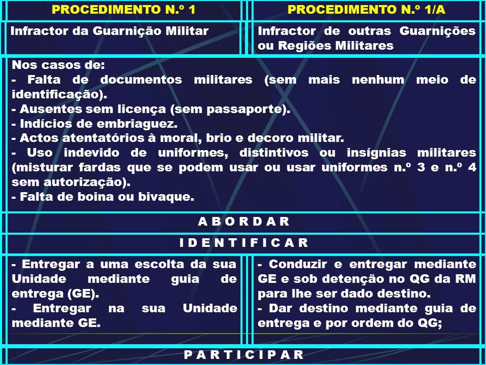 PROCEDIMENTO N.º 1PROCEDIMENTO N.º 1/AInfractor da Guarnição MilitarInfractor de outras Guarnições ou Regiões Militares Nos casos de: - Falta de documentos militares (sem mais nenhum meio de identificação).