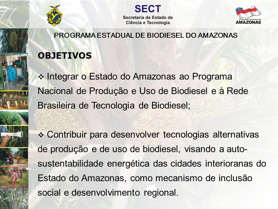 PROGRAMA ESTADUAL DE BIODIESEL DO AMAZONAS  Integrar o Estado do Amazonas ao Programa Nacional de Produção e Uso de Biodiesel e à Rede Brasileira de