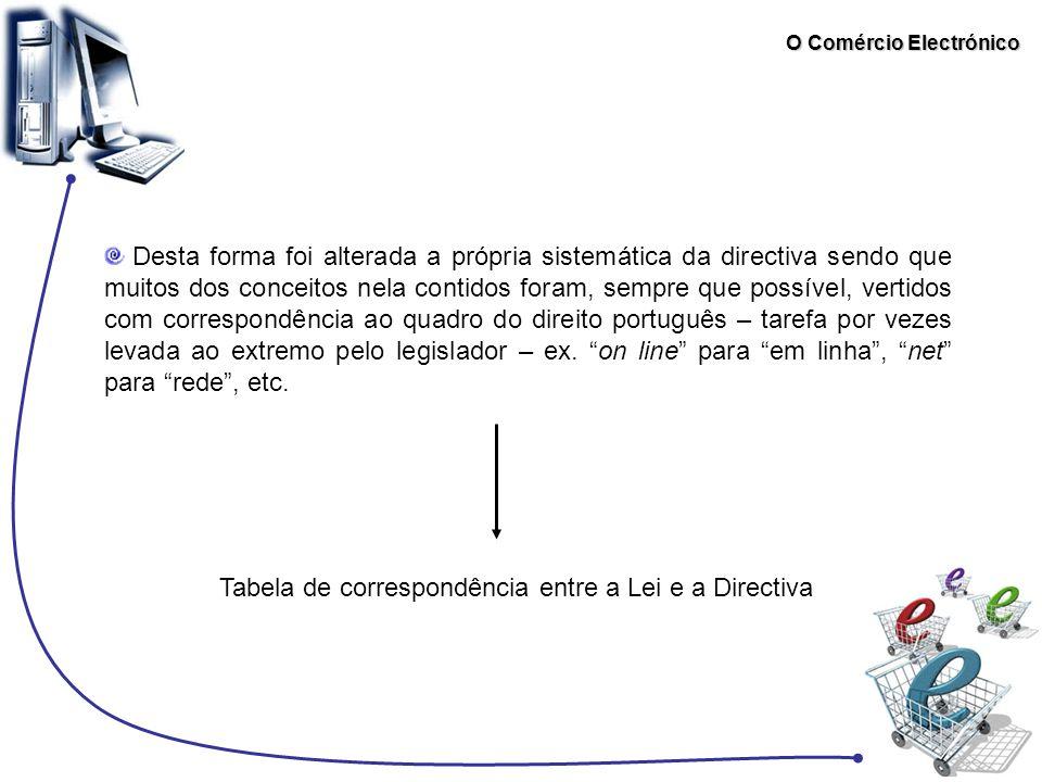O Comércio Electrónico Desta forma foi alterada a própria sistemática da directiva sendo que muitos dos conceitos nela contidos foram, sempre que poss