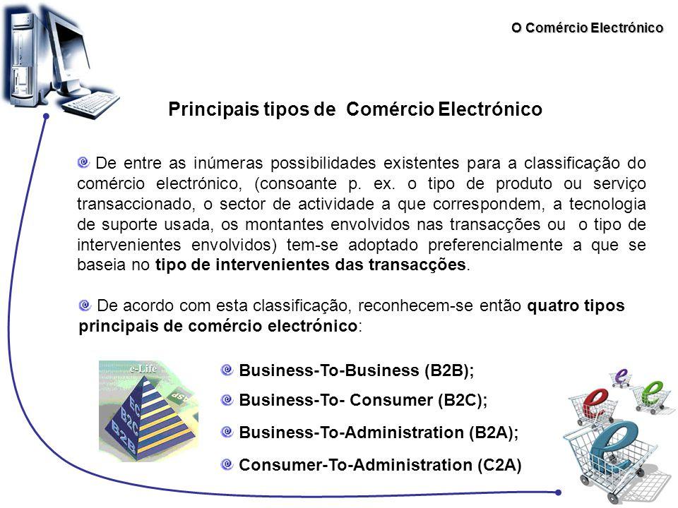 O Comércio Electrónico Business-to-Business (B2B) Business-to-Consumer (B2C) Engloba todas as transacções electrónicas efectuadas entre empresas, correspondendo actualmente a cerca de 90% do comércio electrónico realizado em Portugal.