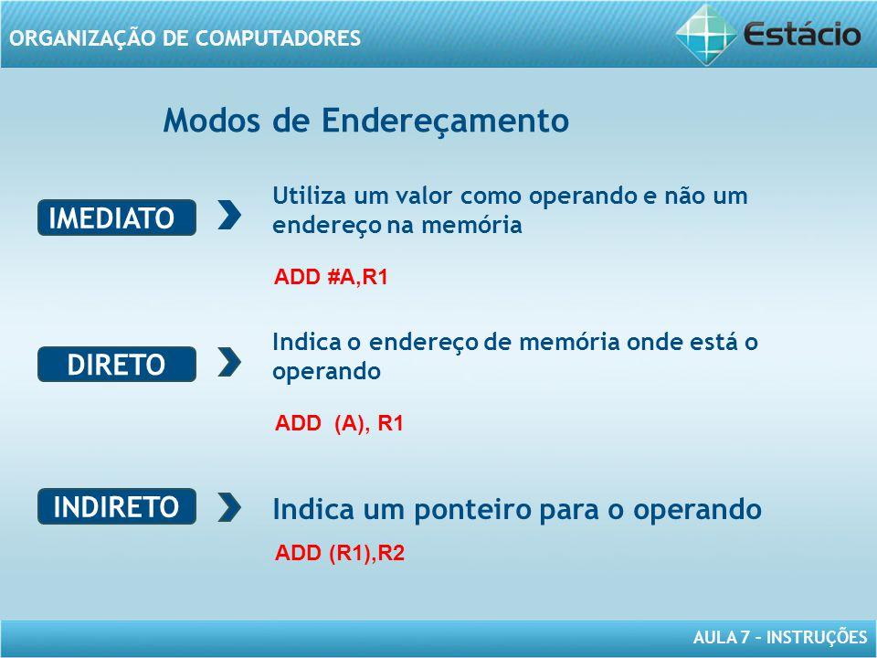AULA 7 – INSTRUÇÕES ORGANIZAÇÃO DE COMPUTADORES IMEDIATO DIRETO INDIRETO Utiliza um valor como operando e não um endereço na memória ADD #A,R1 Indica