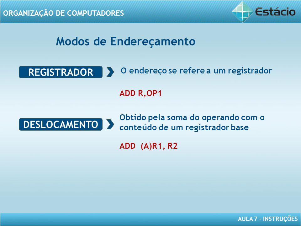 AULA 7 – INSTRUÇÕES ORGANIZAÇÃO DE COMPUTADORES O endereço se refere a um registrador ADD R,OP1 Obtido pela soma do operando com o conteúdo de um regi