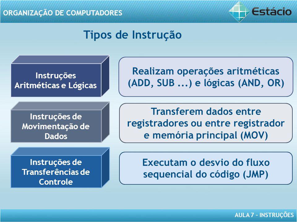 AULA 7 – INSTRUÇÕES ORGANIZAÇÃO DE COMPUTADORES Instruções Aritméticas e Lógicas Instruções de Movimentação de Dados Instruções de Transferências de C