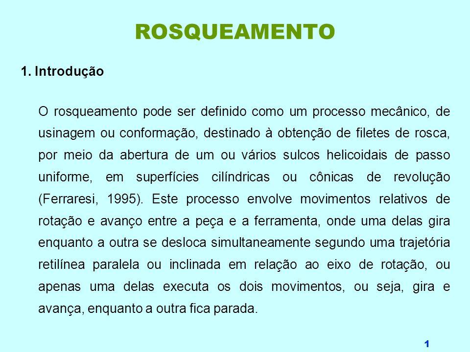 1 ROSQUEAMENTO 1. Introdução O rosqueamento pode ser definido como um processo mecânico, de usinagem ou conformação, destinado à obtenção de filetes d