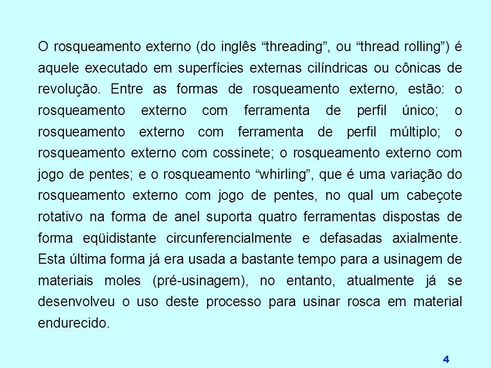 """4 O rosqueamento externo (do inglês """"threading"""", ou """"thread rolling"""") é aquele executado em superfícies externas cilíndricas ou cônicas de revolução."""