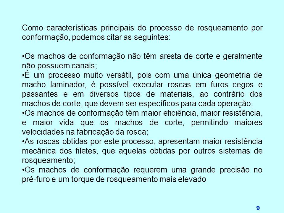 9 Como características principais do processo de rosqueamento por conformação, podemos citar as seguintes: •Os machos de conformação não têm aresta de