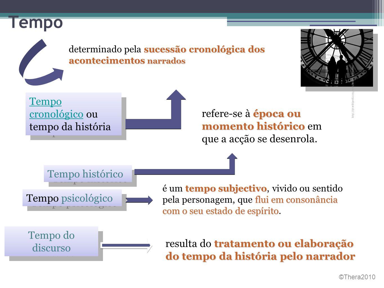 Tempo cronológicoTempo cronológico ou tempo da história Tempo cronológicoTempo cronológico ou tempo da história sucessão cronológica dos acontecimento