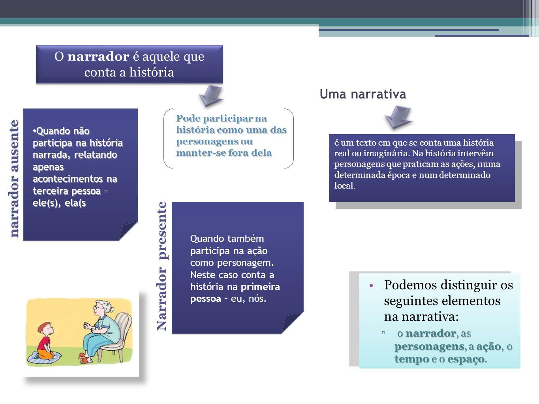 Elementos básicos: •O narrador,O narrador • O CenárioCenário •As personagens,personagens são distribuídos em diferentes categorias ©Thera2010