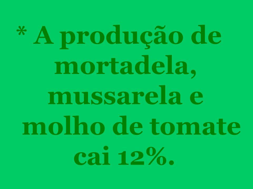 * A produção de mortadela, mussarela e molho de tomate cai 12%.