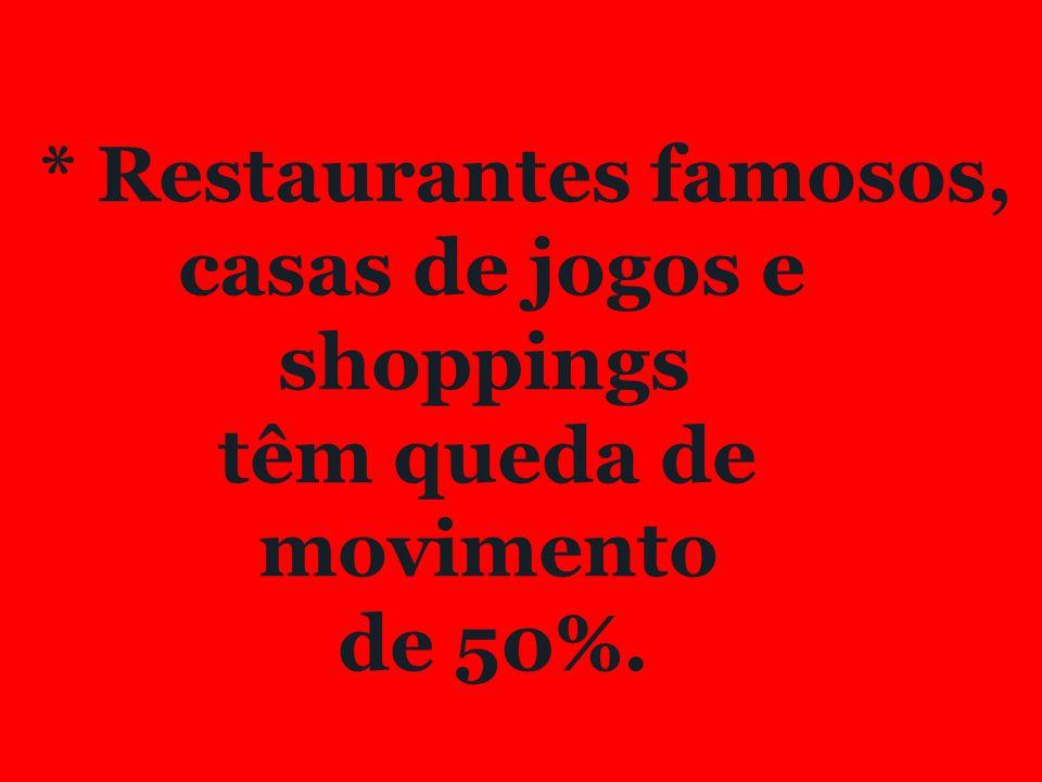 * Restaurantes famosos, casas de jogos e shoppings têm queda de movimento de 50%.