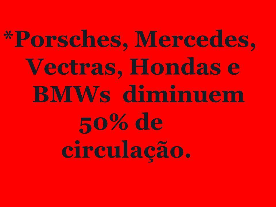 *Porsches, Mercedes, Vectras, Hondas e BMWs diminuem 50% de circulação.