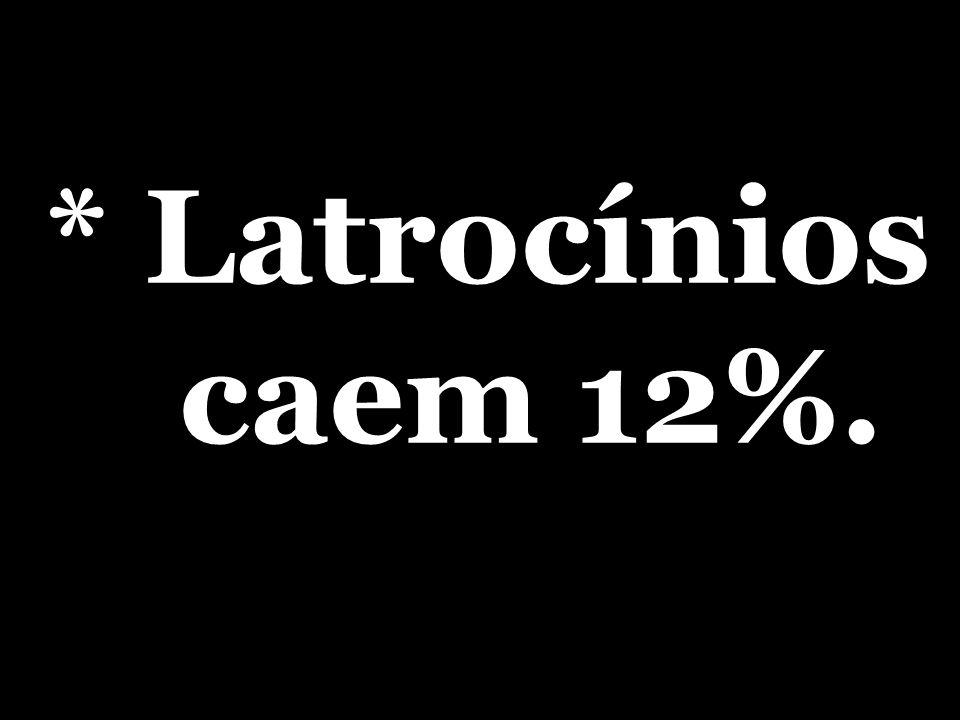 * Latrocínios caem 12%.