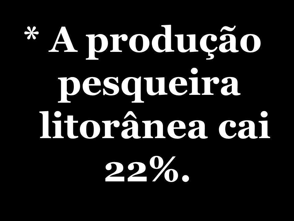 * A produção pesqueira litorânea cai 22%.