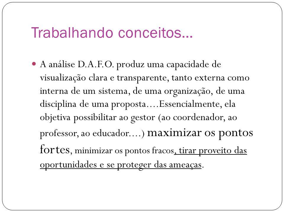 Trabalhando conceitos...  A análise D.A.F.O. produz uma capacidade de visualização clara e transparente, tanto externa como interna de um sistema, de
