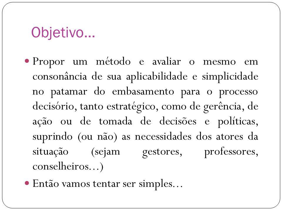 Objetivo...  Propor um método e avaliar o mesmo em consonância de sua aplicabilidade e simplicidade no patamar do embasamento para o processo decisór